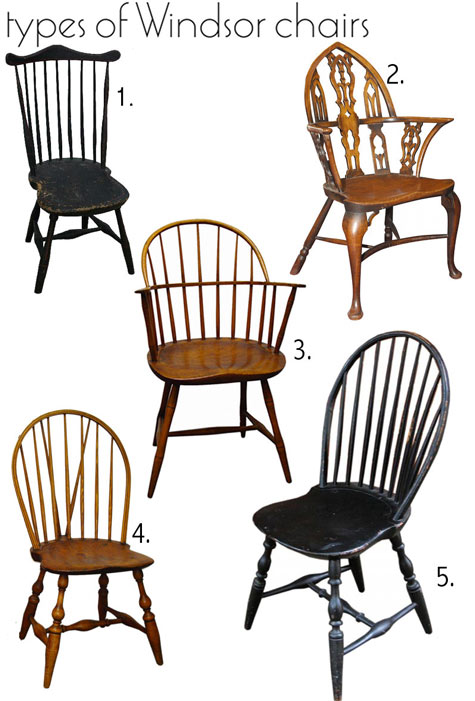 Just ... - Past & Present: Windsor Chair History + Resources – Design*Sponge