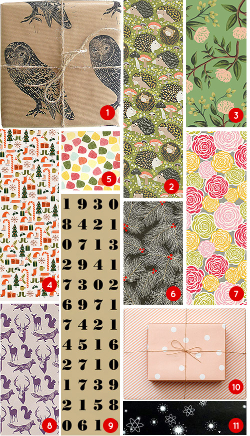 giftwrapguide