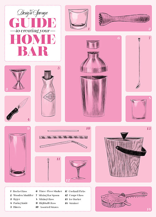 14 Essentials For Every At Home Bar Poster Freebie Design Sponge