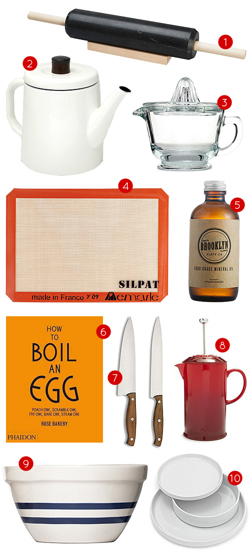 kitchengiftguide2
