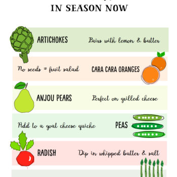 6 Spring Fruits & Vegetables To Enjoy Now + In Season Printable FOR YOUR FRIDGE